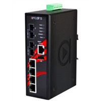 6-Port Industrial Managed Ethernet Switch