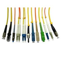 Flat Optic Fiber Cable with SC/APC Connector