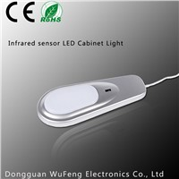 Hand Swing, Infrared sensor Swicth LED Cabient Light