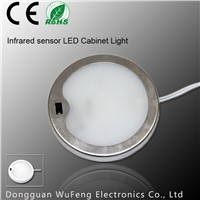 IR Infrared Sensor Switch,bedroom, LED Cabinet Light