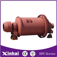 High capacity ball mill manufacturers,Effective mineral ball mill manufacturers