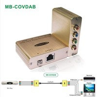 1-CH Component Video /Digital Audio Balun Over Cat5e/6  MB-COVDAB
