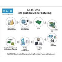 All in one Integration Manufacturing / OEM