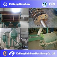 Advanced technology based Wood mill machine For industry