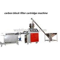 Active Carbon Filter Cartridge Making Machine