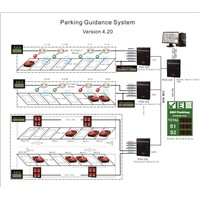 Ultrasound Car Parking Guidance System