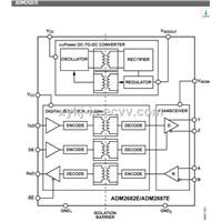 adm2582ebrwz adi (2 5 kv signal \u0026 power isolated, full half duplexadm2687ebriz adi (500 kbps, 5 kv rms signal \u0026 power isolated rs 485