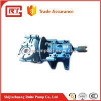 High Efficiency Centrifugal Slurry Pumps