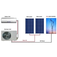 on-Grid AC/DC Dual Power Solar Air Conditioner