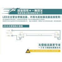 Self-Shopping Frequently Asked Questions of the LED Fluorescent Lamp
