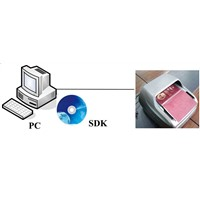 Kiosk ID Card Reader Ocr Software, CE&FCC Certificated Sdk Software, Mrz Reading Software