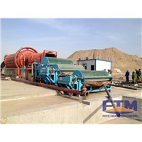 Different Types of Magnetic Separators/Industrial Magnetic Separator