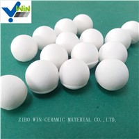 Different Types of Alumina Grinding Media with High Efficiency