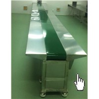 Roller Conveyor Belt System CE Approved