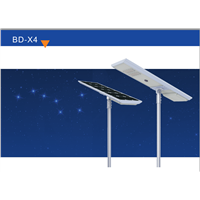 40w Efficiency Intelligent Solar Lighting Allinone Solar LED Lamp
