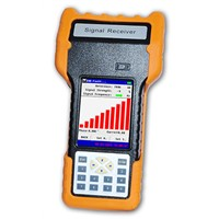 K-3836 Ground Fault Locator / Battery Ground Fault - Kongter