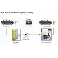 off-Street Parking Solutions for Automatic Parking Management System