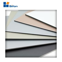 Auland Aluminium Composite Panel Cladding