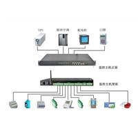 W-TEL Telecom Dynamic Environment Supervise Control System for BTS Station Outdoor Cabinet Enclosure
