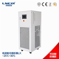 Heating & Cooling Systems HR -25~200
