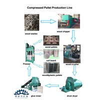 Compressed Wood Pallet Production Line