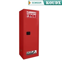 KOUDX Combustible Cabinet Safety Cabinet