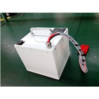 48V 20Ah LiFePO4 Battery for Energy Storage