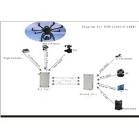 UAV Digital Long Range Video Transmitter 10km Easy Installation with 15ms Latency