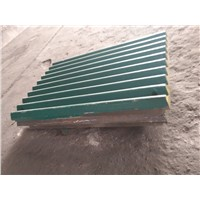 Jaw Plate for Crusher Wear Parts