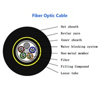 FTTH Drop Cable Wholesale Good Price Indoor 8 Core Single Mode Fiber Optic Cable