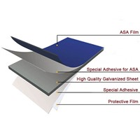 ASA Metal Roof Sheet Galvanized Steel Laminated ASA Super Weather Resistant Palstic Film