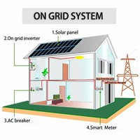 20KW on Grid Solar Energy System