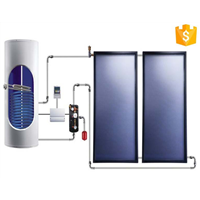 Split Pressurized Solar Water Heating System with Flat Solar Panels