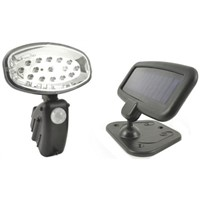 EVO15 Solar PIR Utility Light